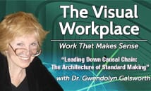 The Visual Workplace: Work That Makes Sense
